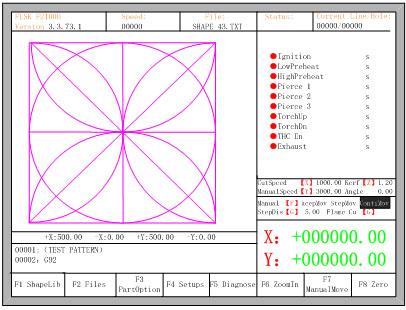 Интерфейс консоли управления станком